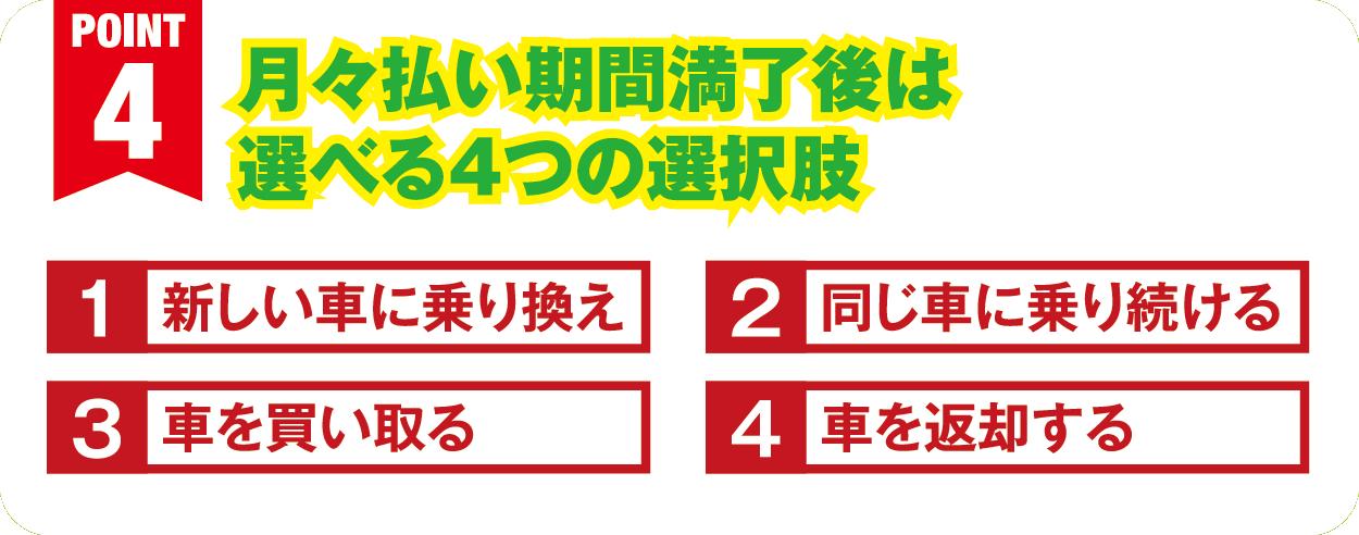 point4:月々払い期間満了後は選べる4つの選択肢